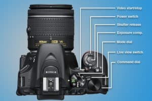 uses of dslr